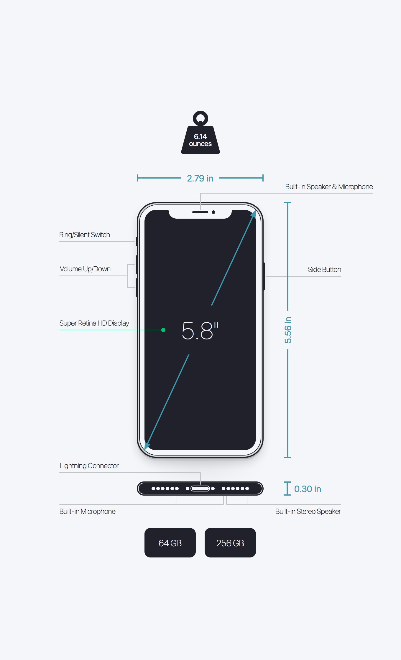 Iphone X Diagram