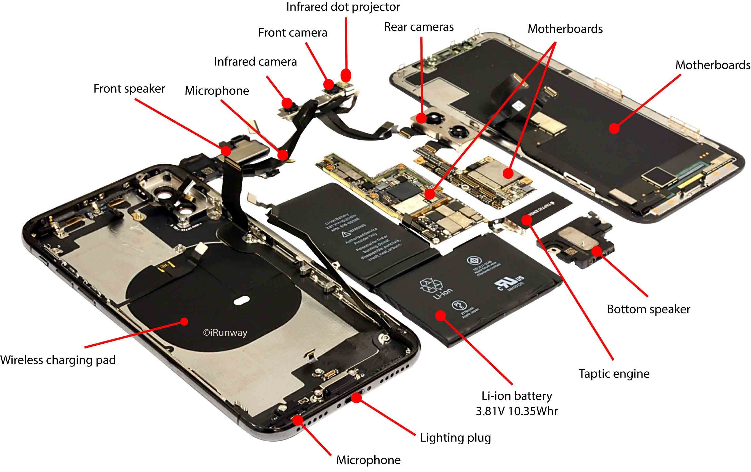 Iphone X Internal View Diagram