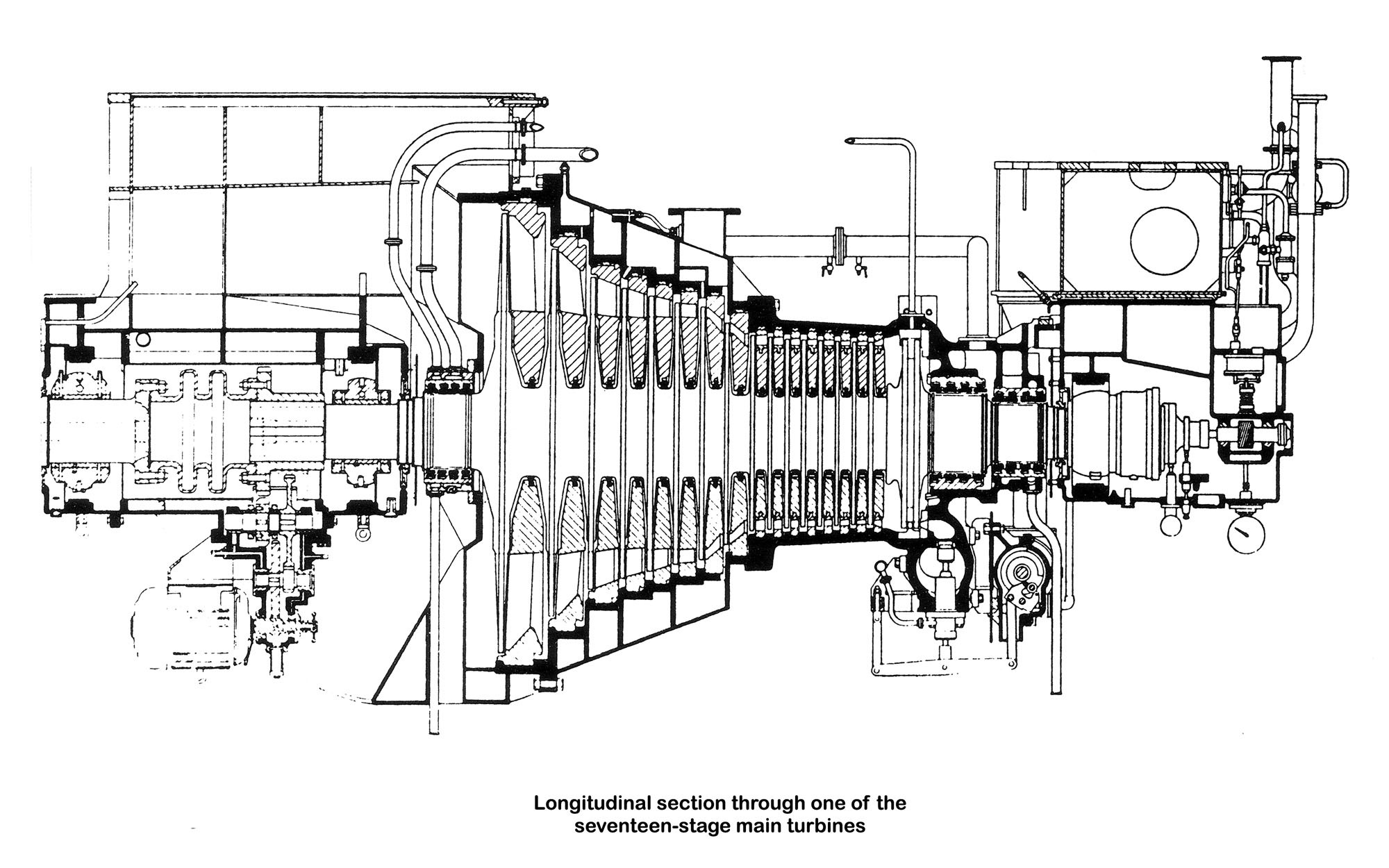 Longitudinal Section Through One Of The Seventeen-stage Main Turbines Diagram