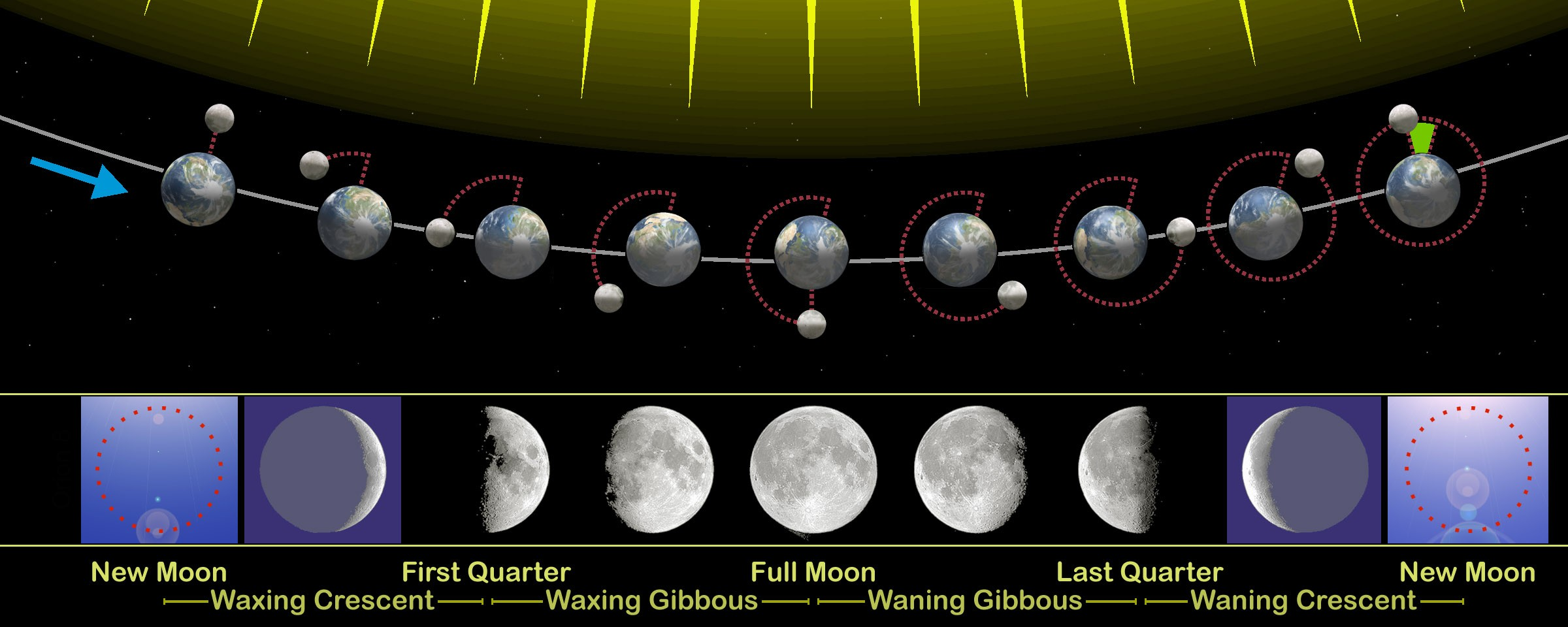 Moon Phases Introduction
