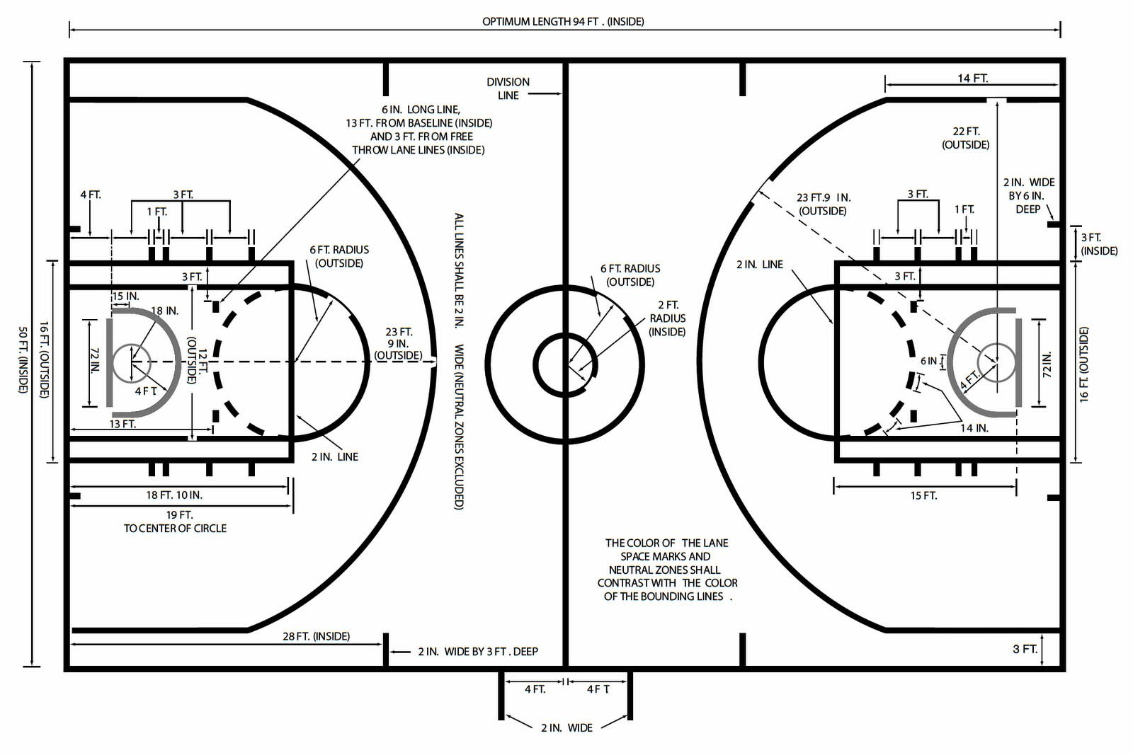 Nba Basketball Playground Diagram