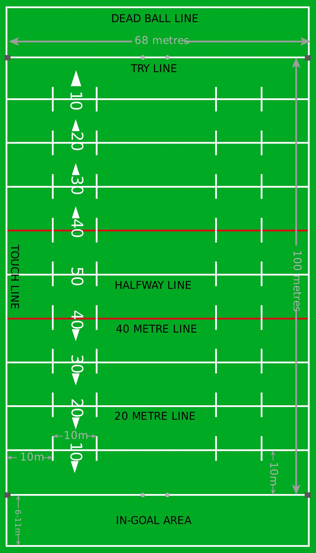 Rugby League Playing Field Diagram