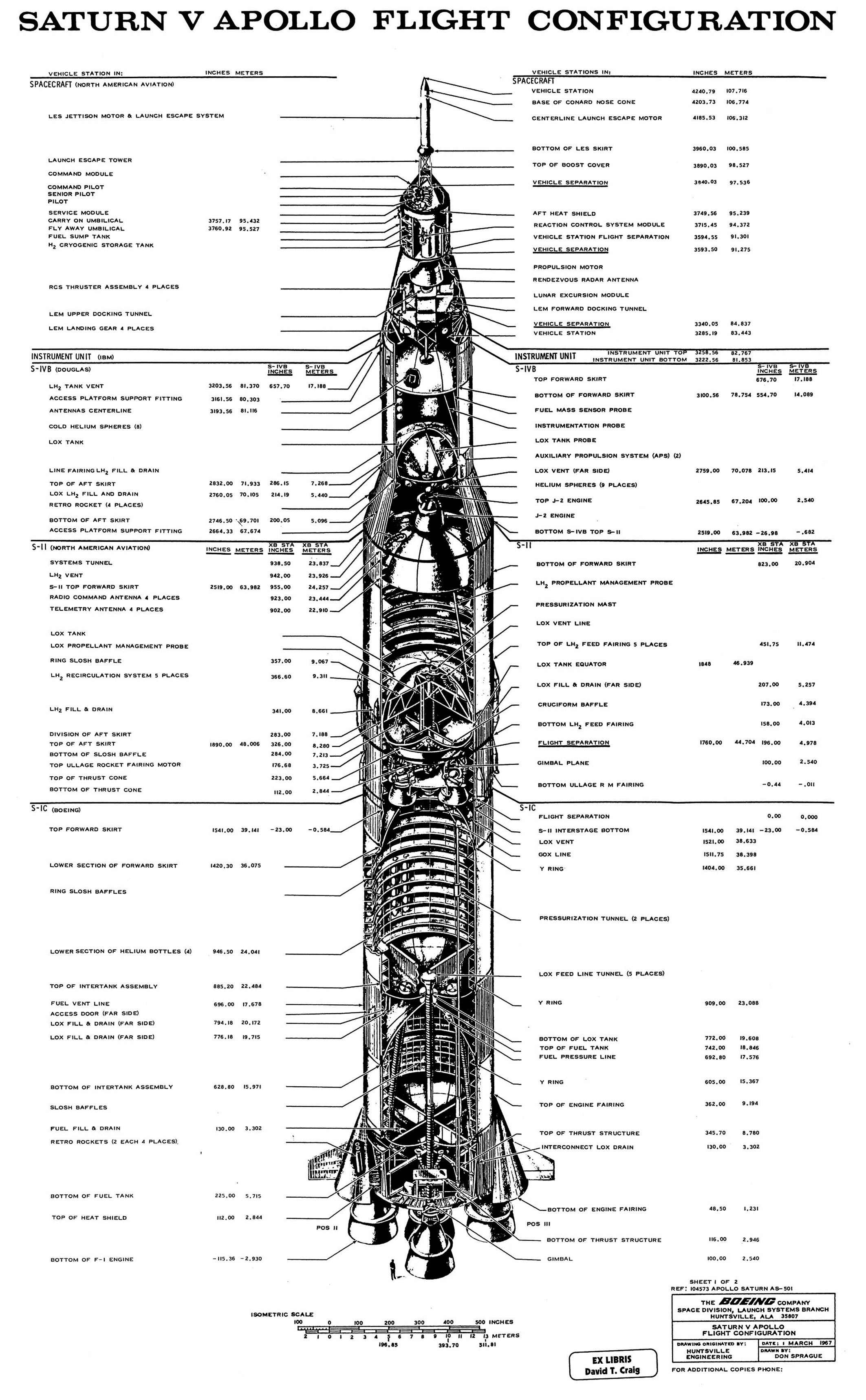 Saturn V Apollo Flight Configuration Diagram