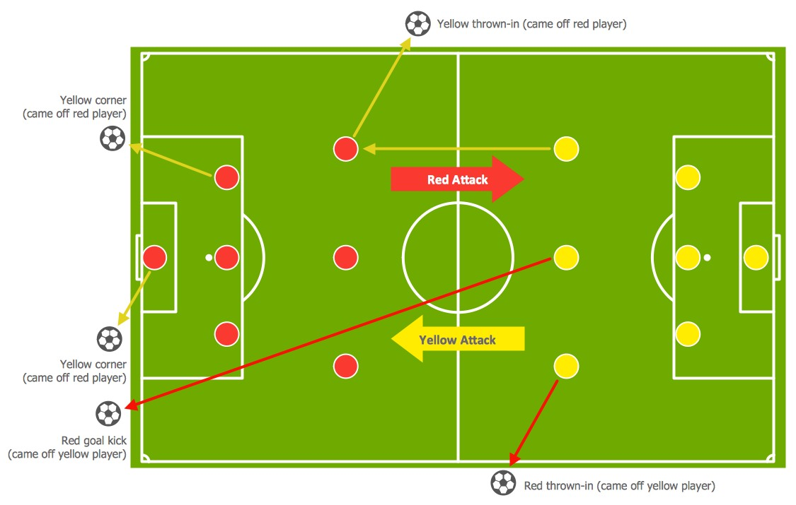 Soccer Field Diagram