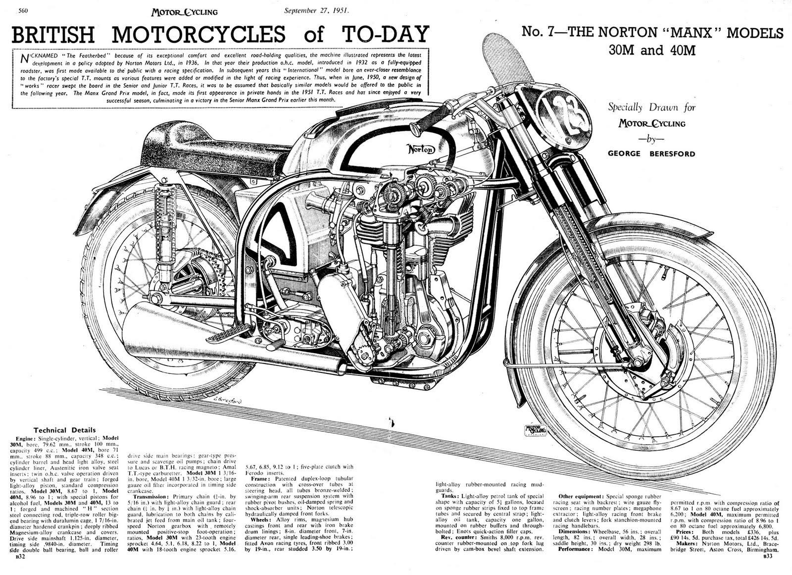 The Norton Manx Models 30m And 40m British Motorcycles Of Today Diagram