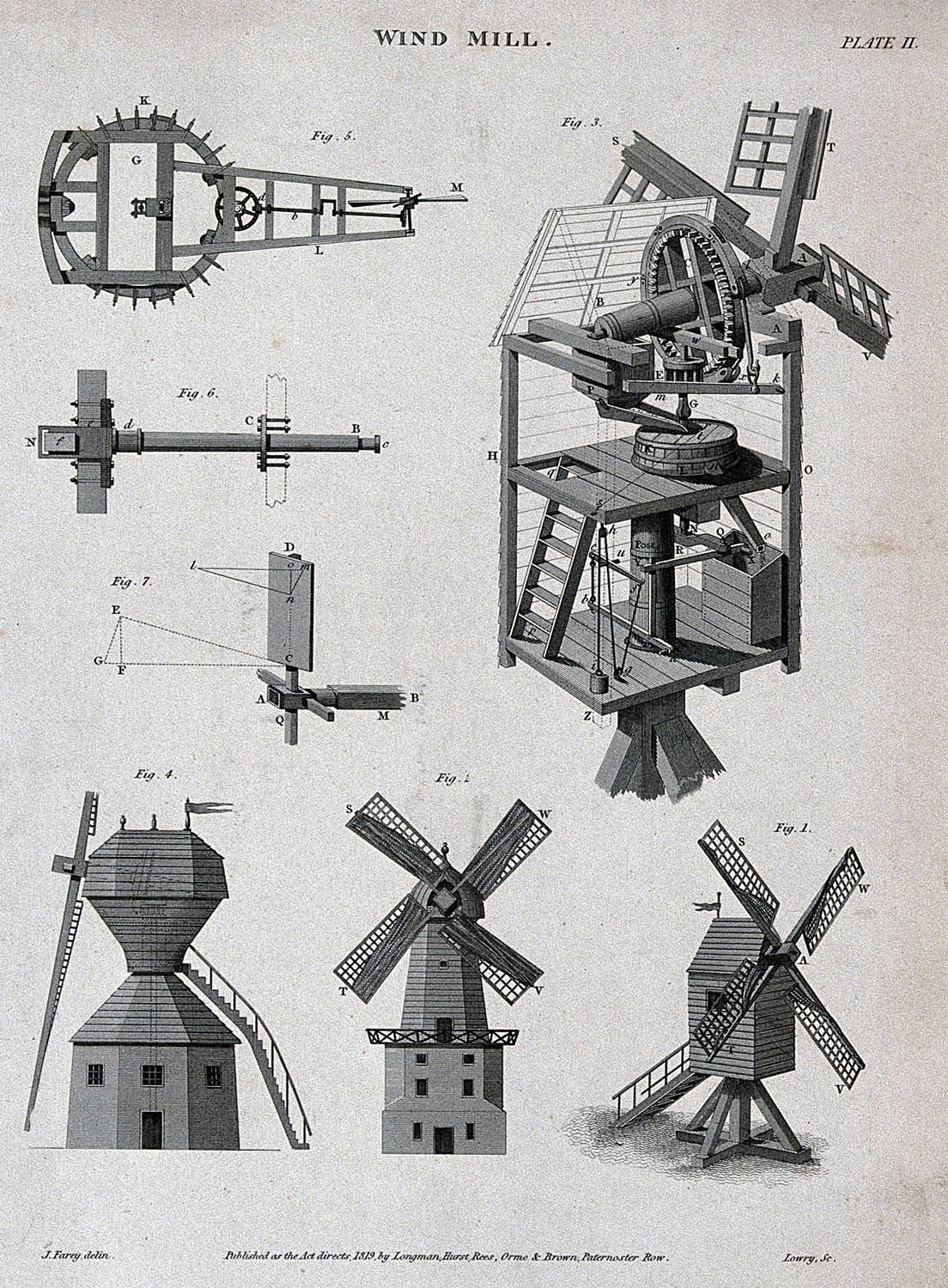 Windmill Structure Diagram