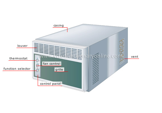 Air Conditioner External View