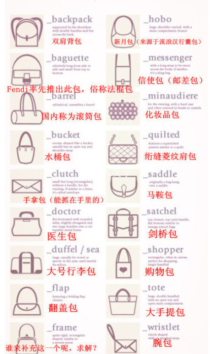 Bag Different Types Name