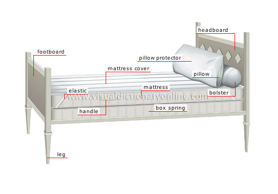 Bed Structure