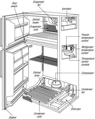Refrigerator Structure Diagram