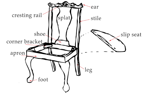 Chair Structure