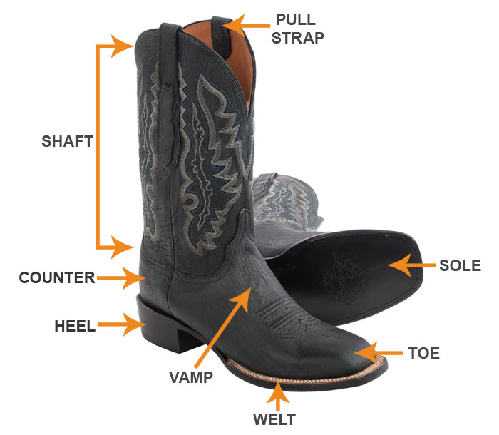 Cowboy Boot External View