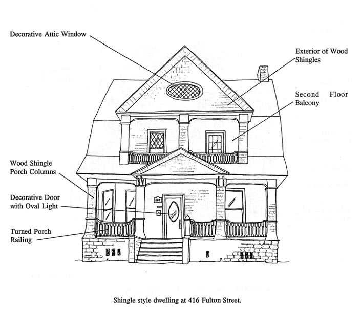House External Anatomy Anterior View