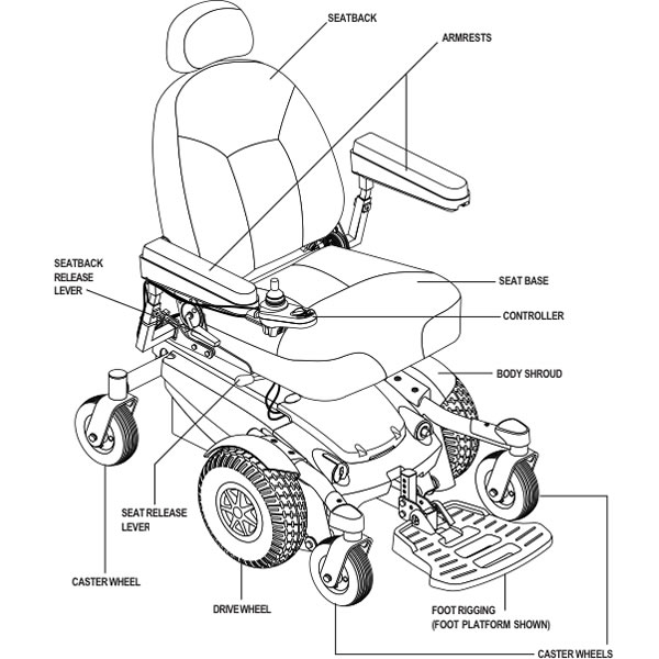 Electronic Wheelchair Structure
