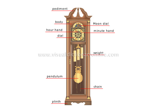 Tall Case Clock Structure