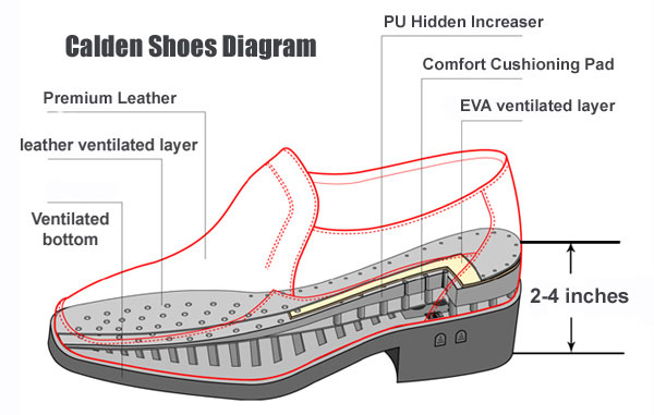 Calden Shoes Diagram