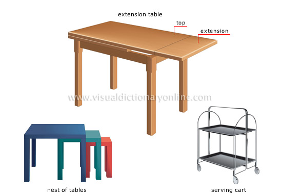 Extension Table, Nest Of Tables, Sertving Cart