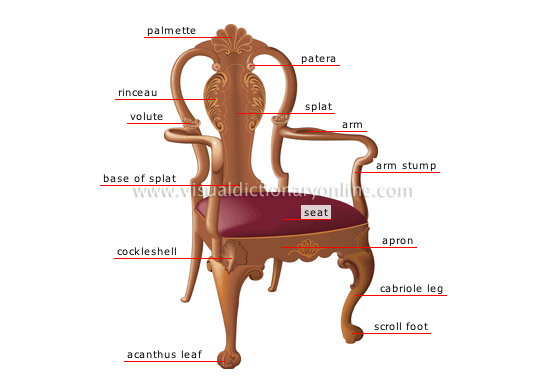 Classic Chair Structure