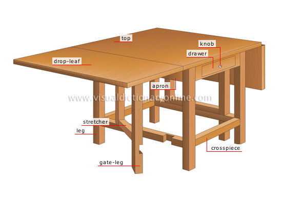 Folding Table Anatomy