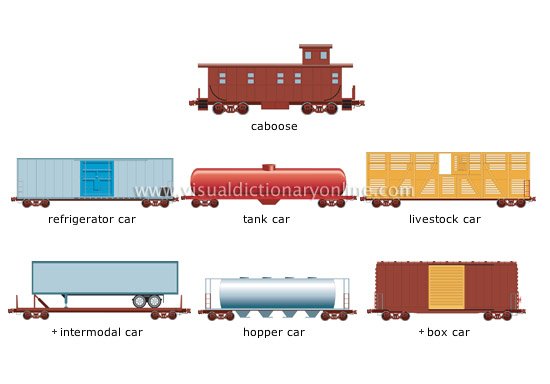 Diesel Electric Locomotive Different Types