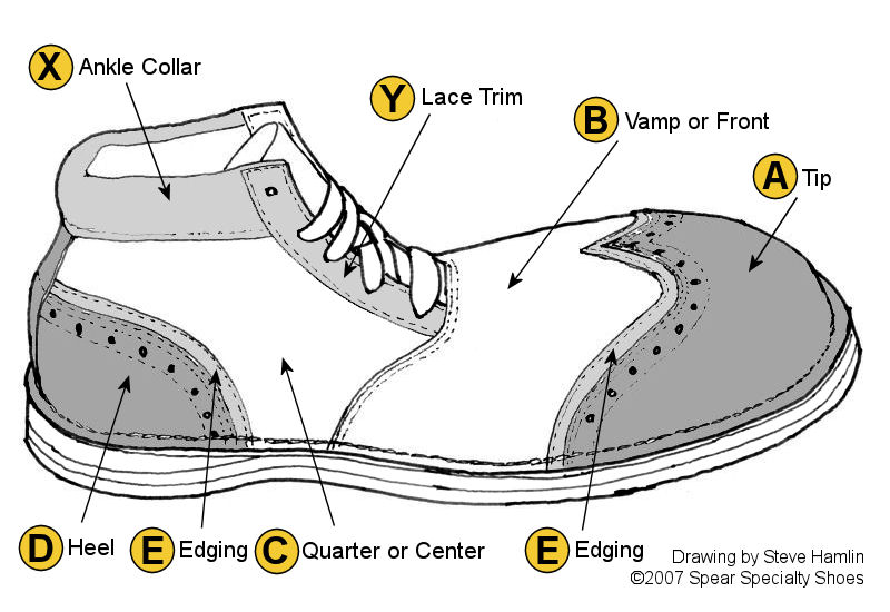 Shoe Anatomy
