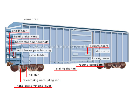 Diesel Electric Locomotive Parts