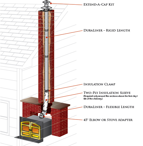 Chimney Structure Diagram