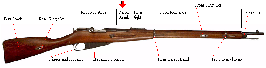 Mosin Nagant Rifle Anatomy Structure
