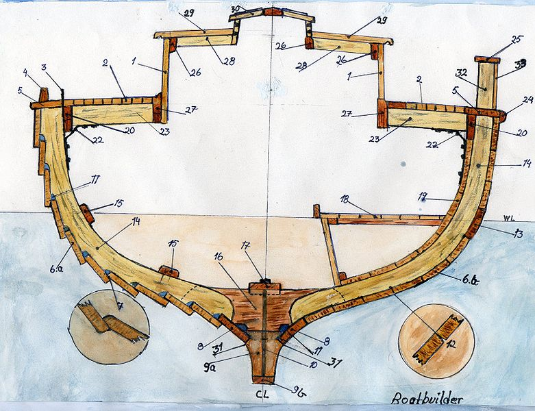 Traditional Wooden Rowing Boat Sectional View