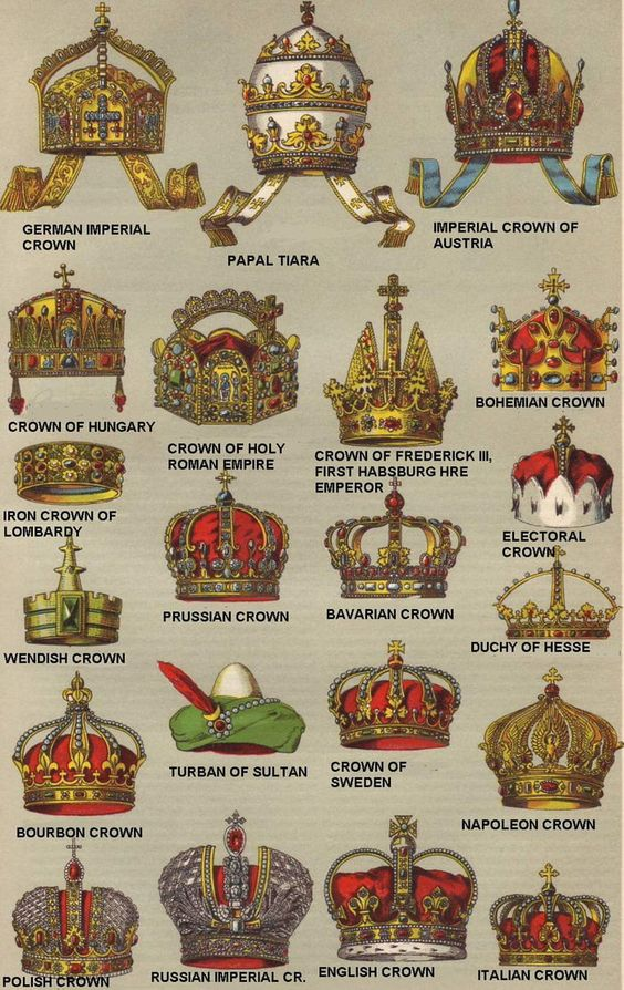 Imperial And Royal Crown Of Europe
