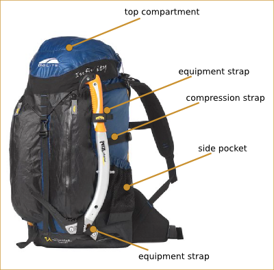 Travel Pack Structure