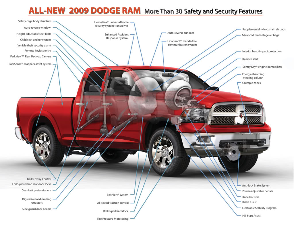 Pick Up Truck Structure
