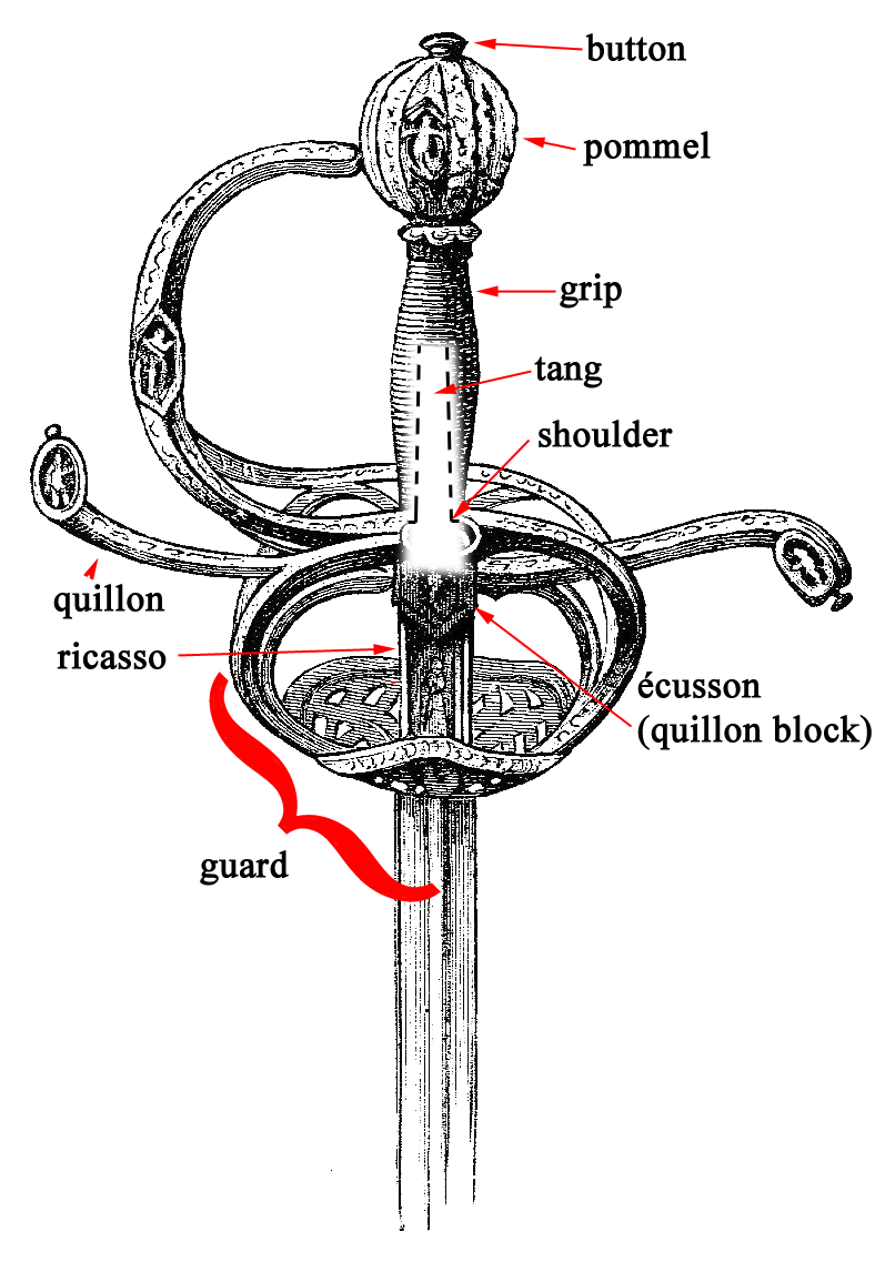 Sword Hilt Structure