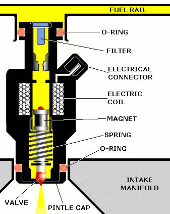 Ford Efi Fuel Injector