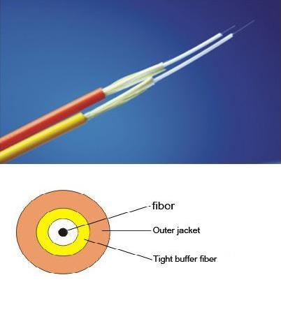 Optical Fiber Cable Sectional View