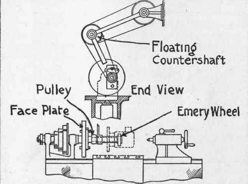 Grinding Wheel Structure