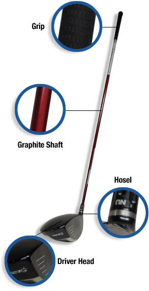 Golf Clubs Structure