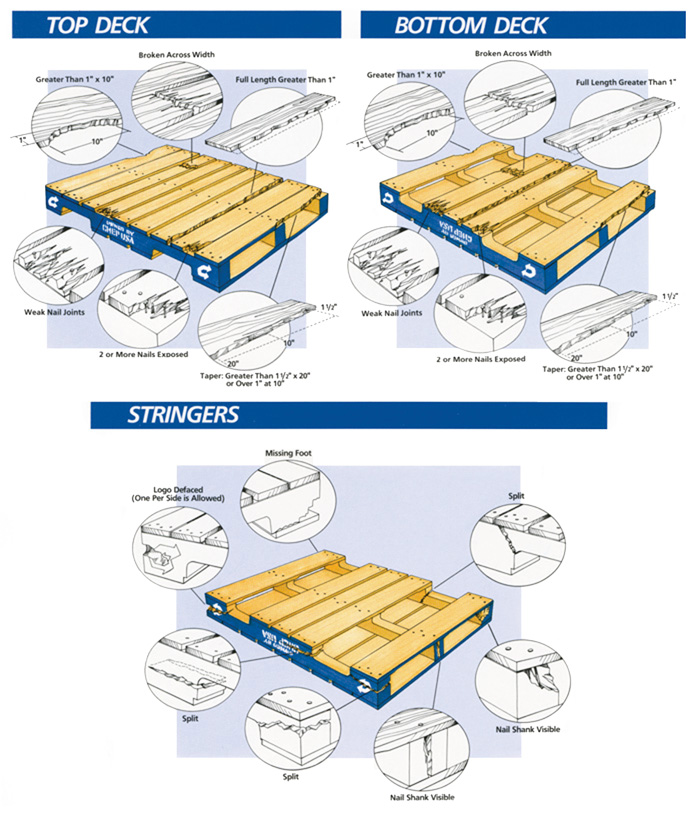 Pallets Different Side Anatomy