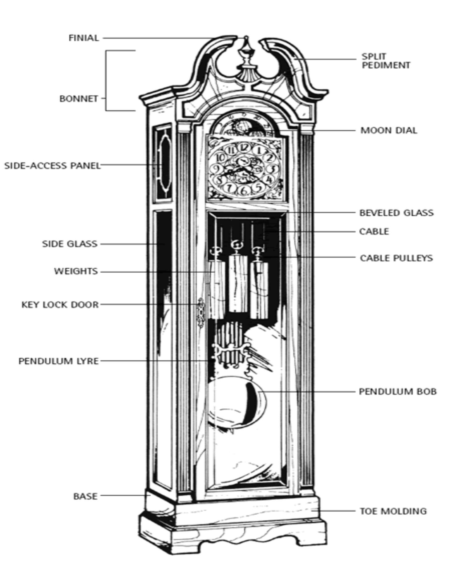 Grandfather Clock Structure