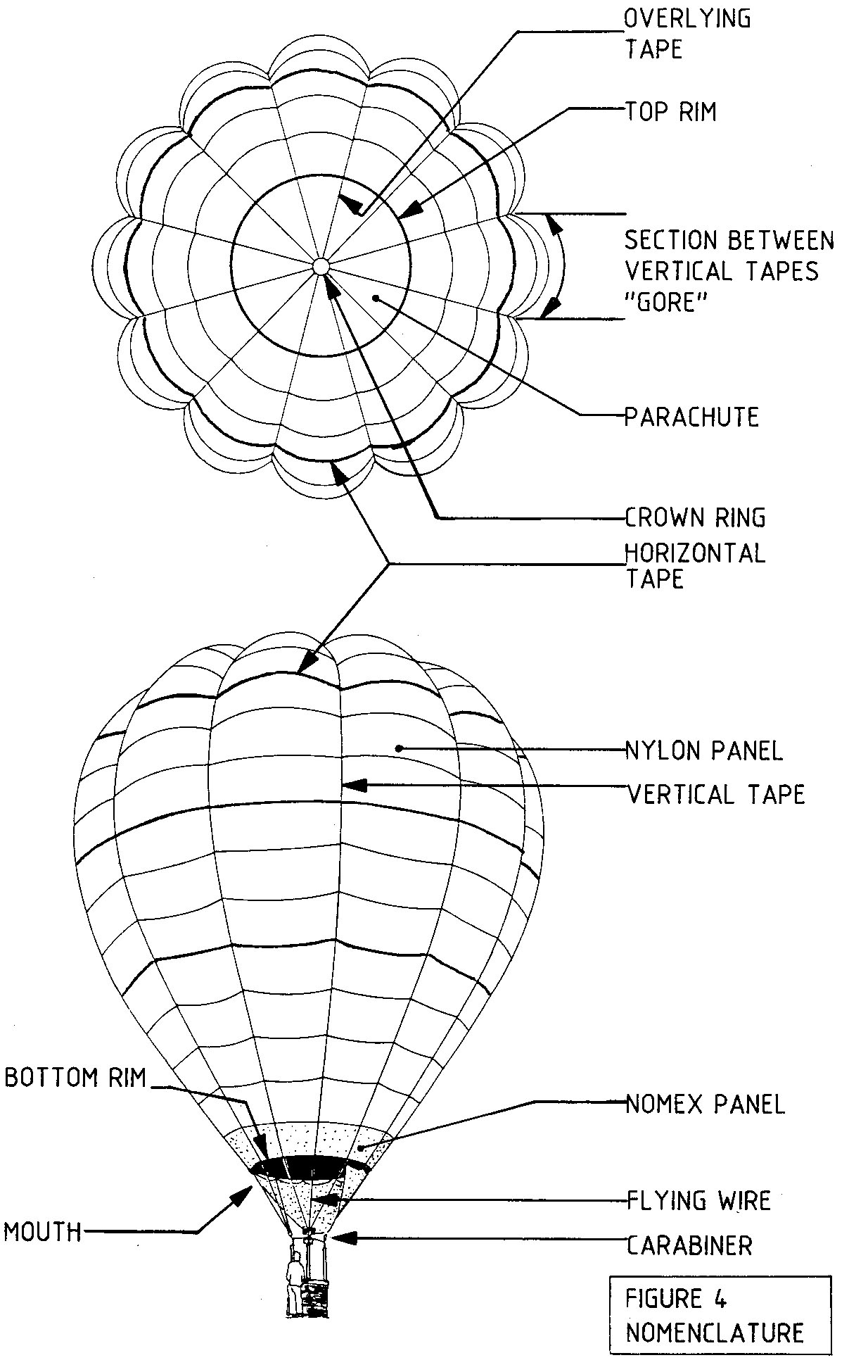Hot Air Balloons Anatomy