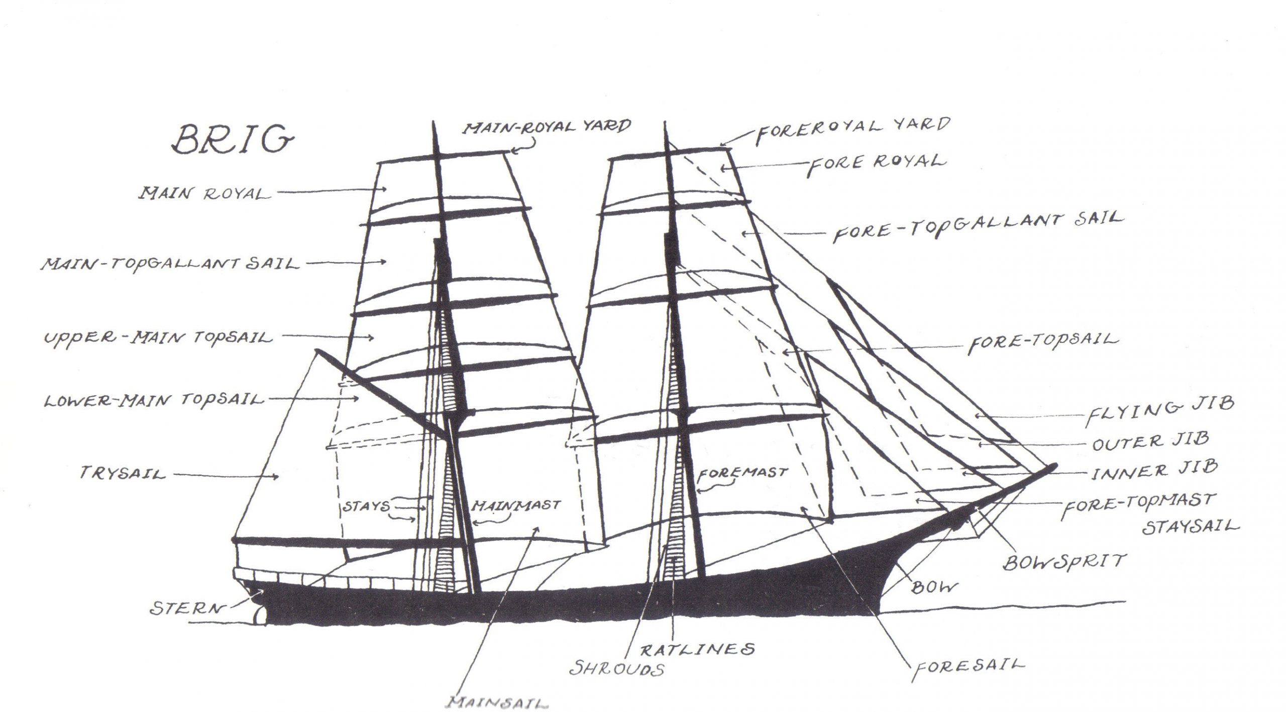 Ship External View