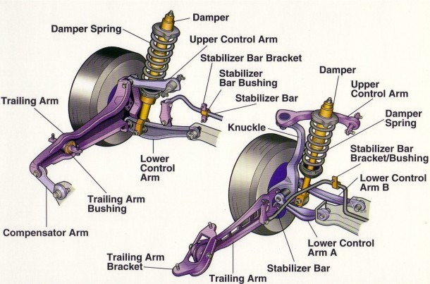 Car Suspension System Diagram