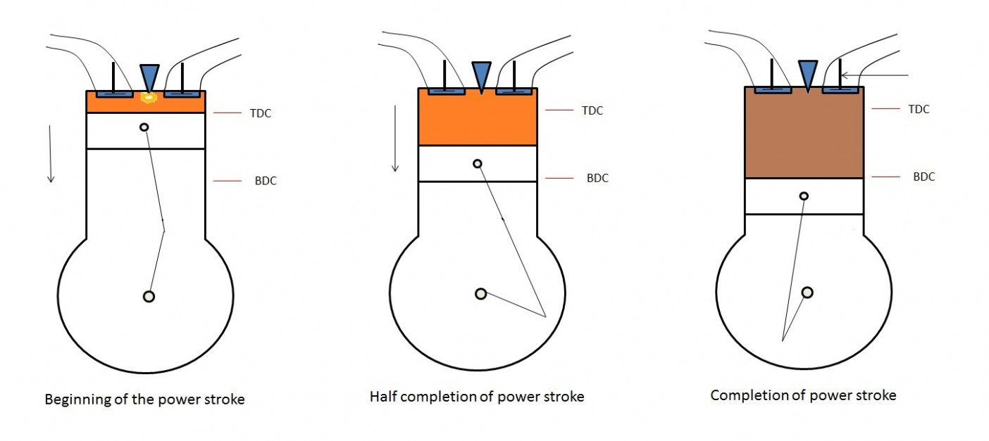 Mechanical Booster Four Stroke Engine Diagram