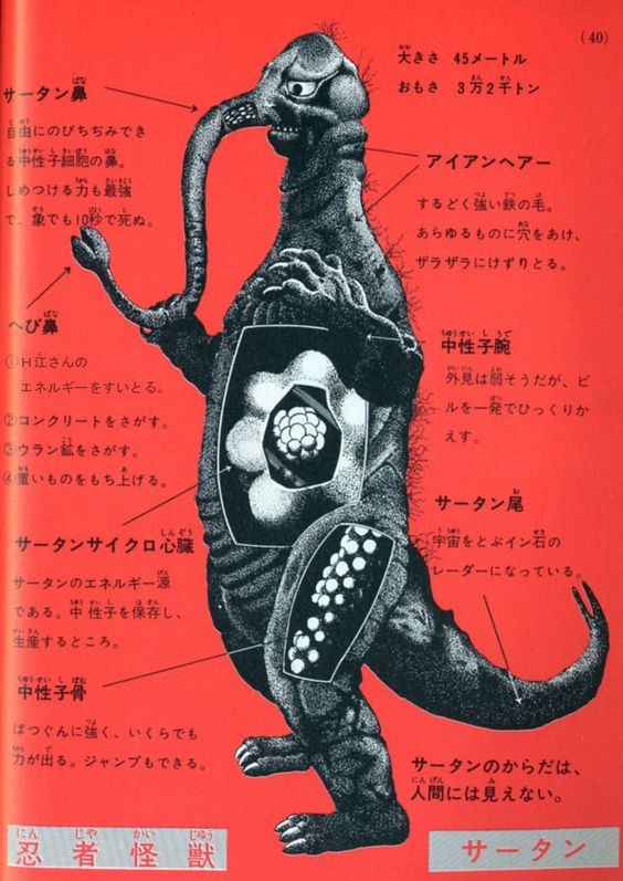 Japan Monsters Creatures Robots From Manga 024